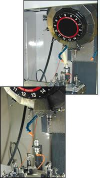 Hydraulically actuated fixtures
