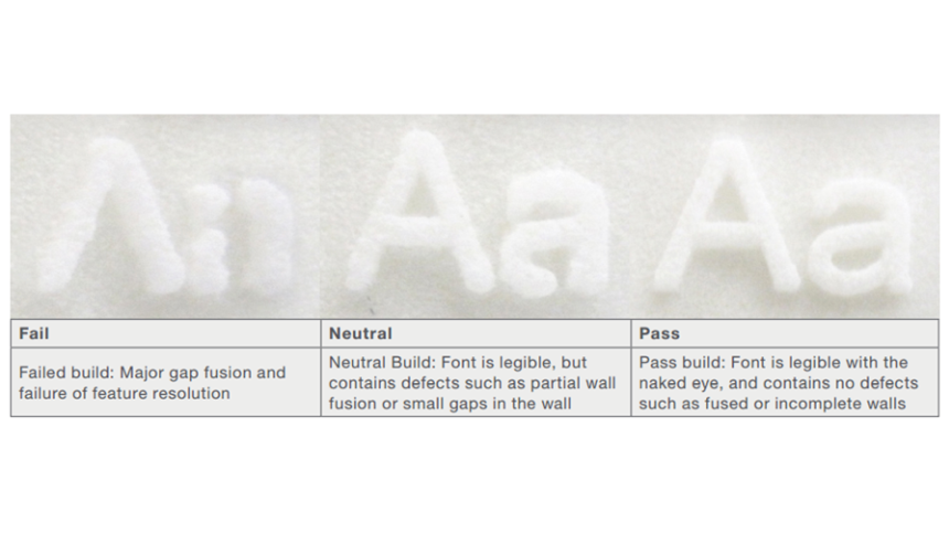 Raised sans-serif pass/fail