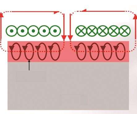induction heating diagram