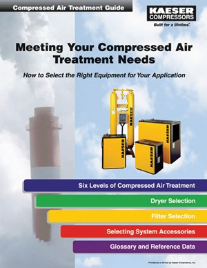 Compressed Air Treatment Guide
