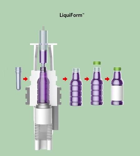 LiquiForm es una nueva tecnología de Amcor que forma botellas con líquido en lugar de aire comprimido.