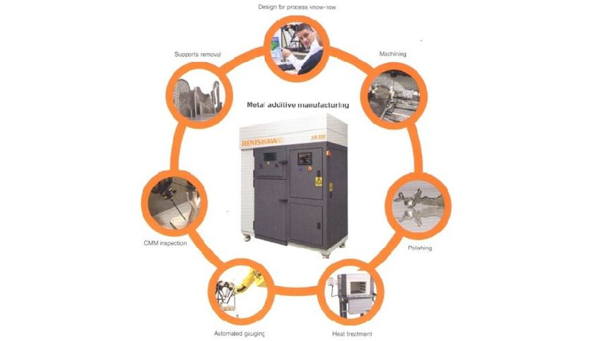 Renishaw Solutions Centers