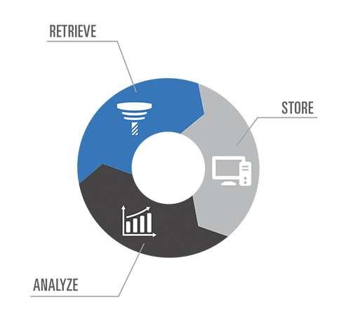 diagram production monitoring