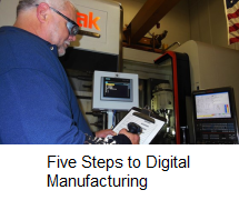 Five Steps to Digital Manufacturing