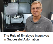 Employee Automation Incentives