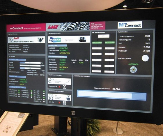 LNS America MTConnect