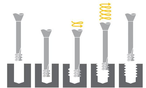 Internal thread milling stages