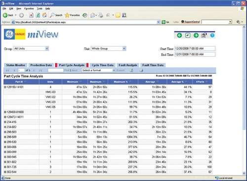 miView machine monitoring software