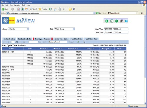 miView machine monitoring software