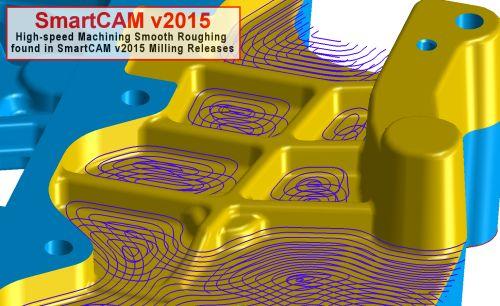 SmartCAM v2015