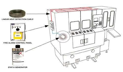 fire sensing device