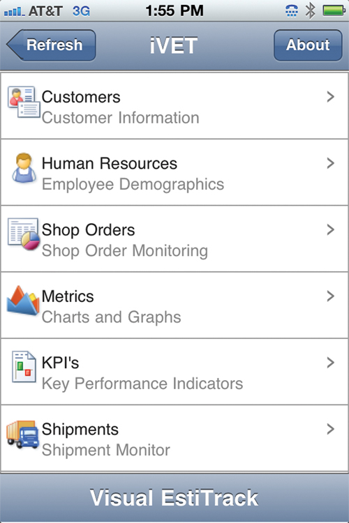 Henning Software iVET mobile app