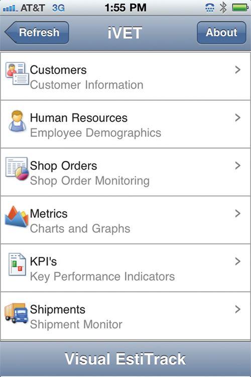 Henning Software iVET mobile app