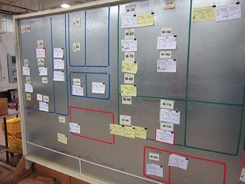 scheduling board