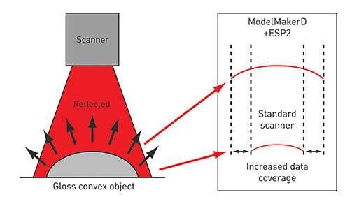 laser scanning diagram