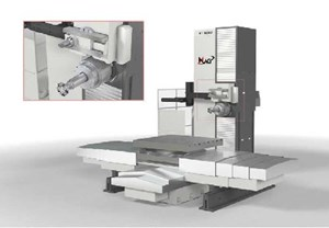 Mag integrated contouring head