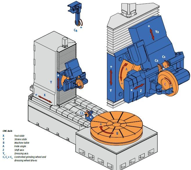 L&H Industrial Hofler Rapid