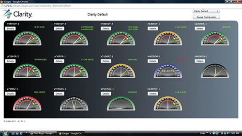 clarity dashboard