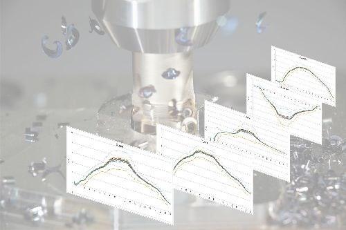 Marposs Monitoring Solution