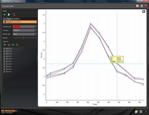 Renishaw XCal-View software for laser calibration data analysis
