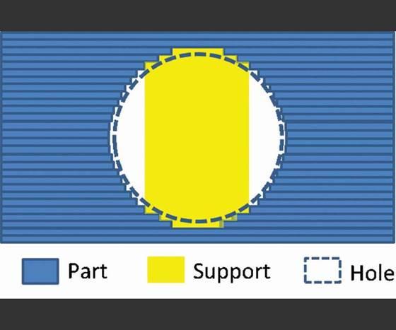 diagram of hole