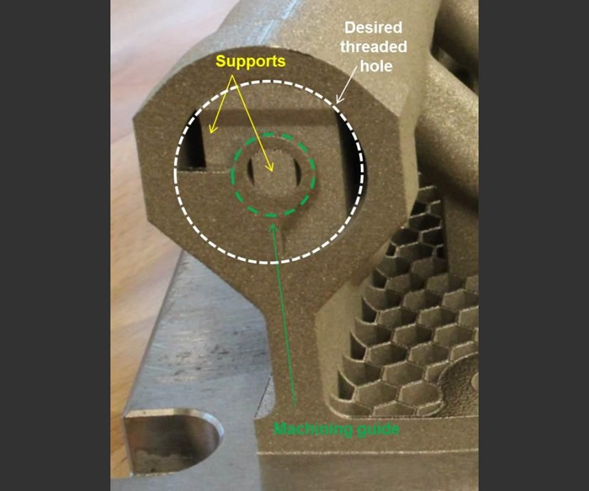 additive holes