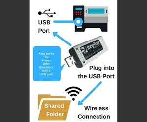 Shop Floor Automations Wi-Fi USB Connect