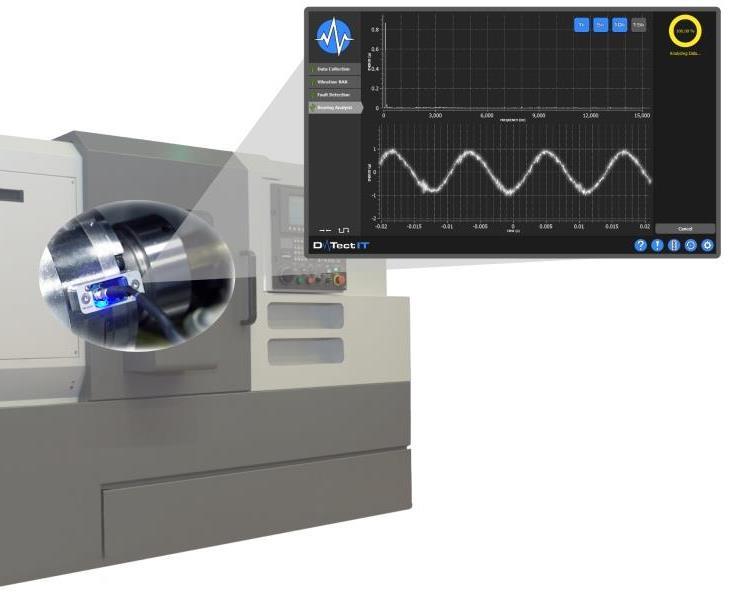 Caron Engineering DTect-IT