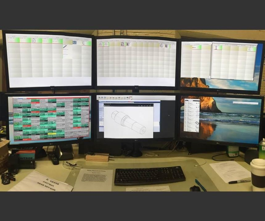 Realtrac ERP RightBoard