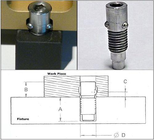 Mitee-Bite Loc-Down system