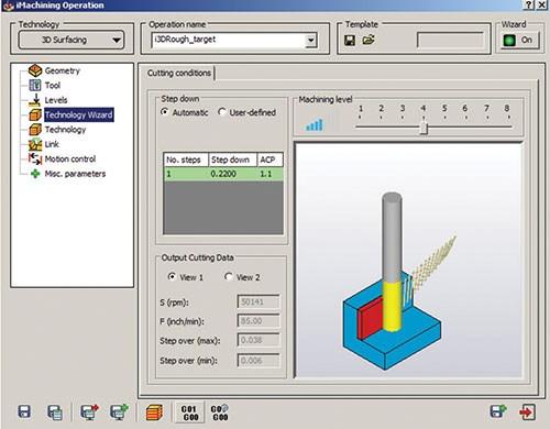 Technology Wizard software
