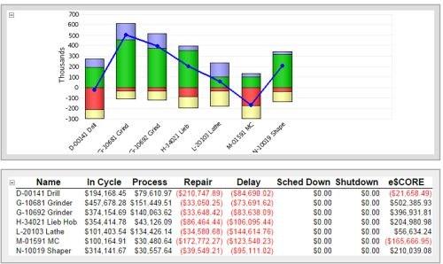 5ME eScore production management software