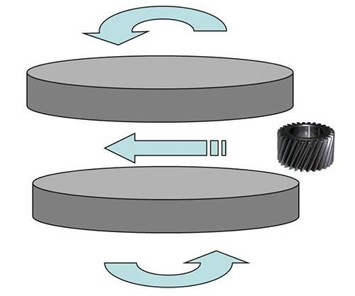 part flow during double disc grinding