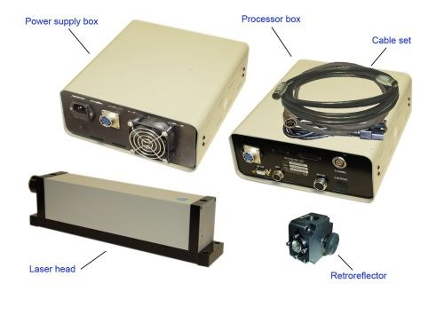 Laser Positioning System for Precise Calibration