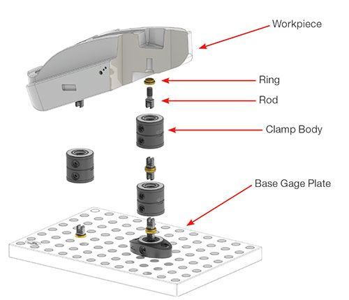 primary components for an FCS modular clamping system