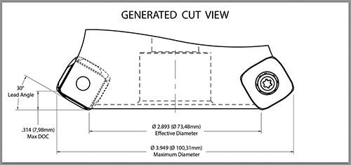 face mill geometry diagram