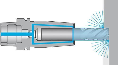 Haimer Cool Flash toolholder diagram