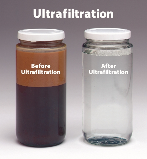 PRAB ultrafiltration systems