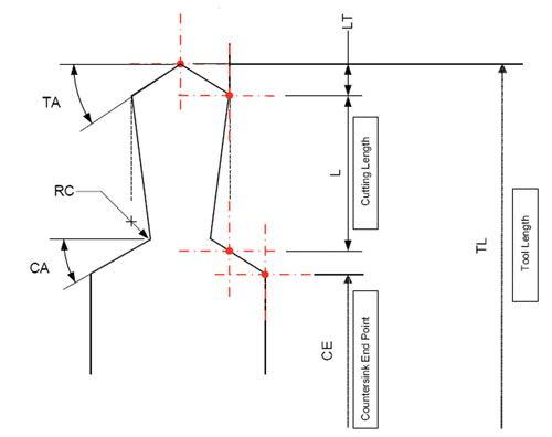 step drill parameters