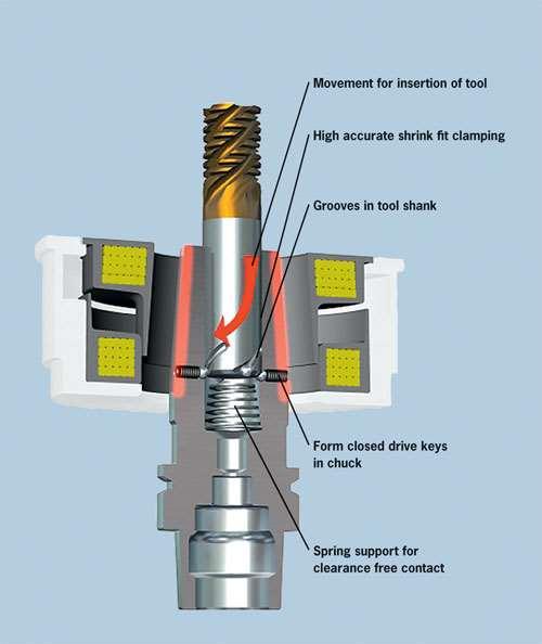 Haimer USA SafeLock diagram