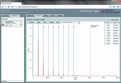 spindle monitoring software