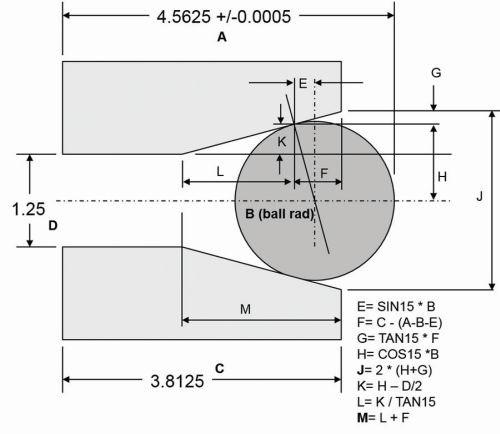 workpiece diagram