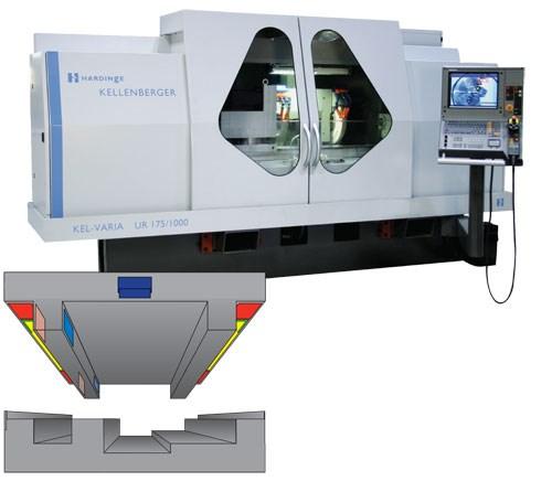 Kel-Varia CNC grinding machines drawing