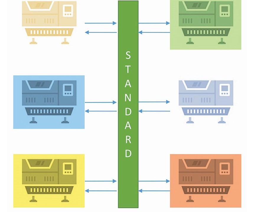 Graphic of standard machine tool communication, MTConnect