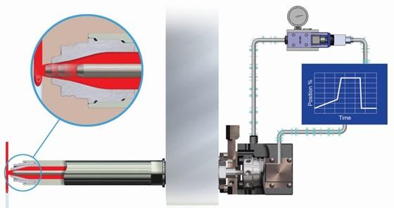 tool based molding technology
