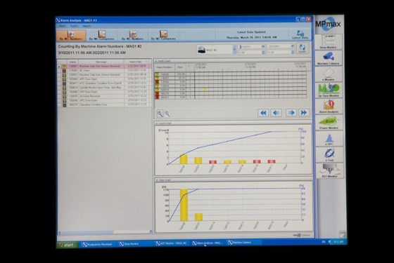 Makino MPmax process-monitoring software