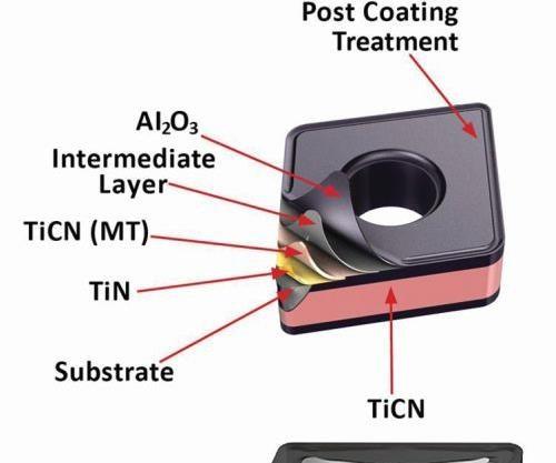 Iscar Sumo Tec post-coating treatment
