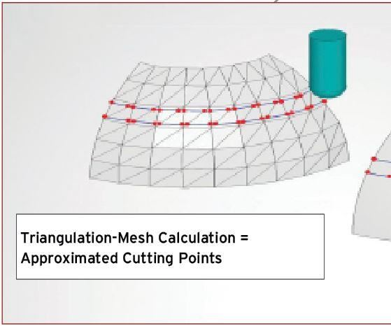 surface based CAM calculation