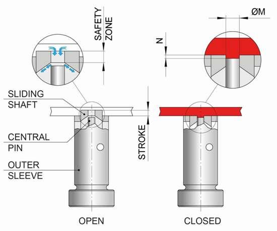 dynamic venting valve