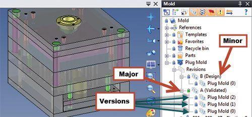 CAD/CAM/PDM